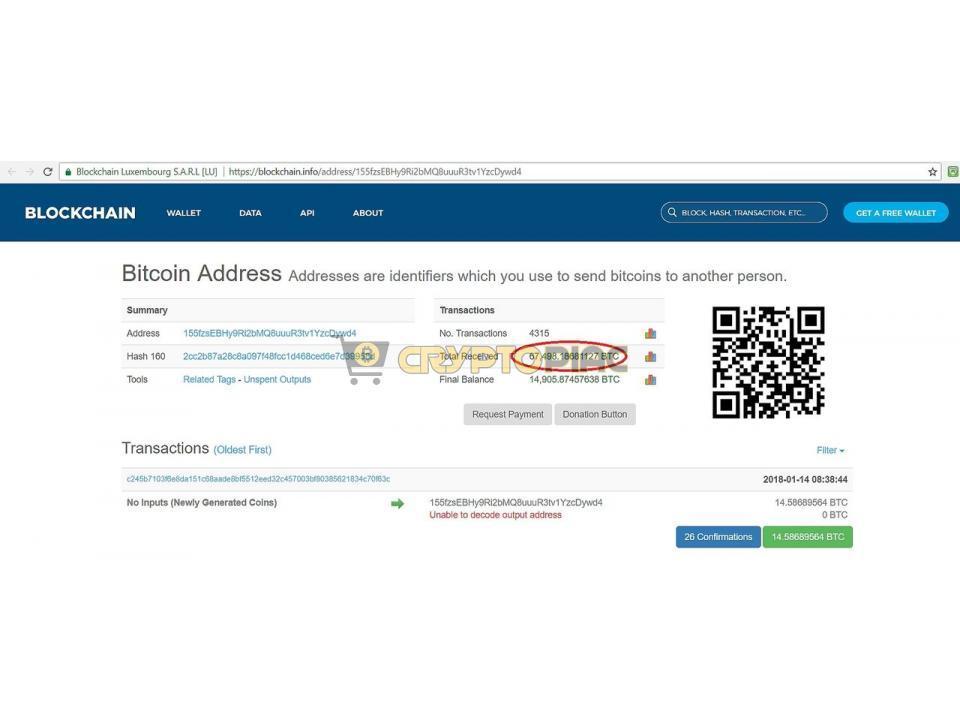 bitcoin bányászati üzlet
